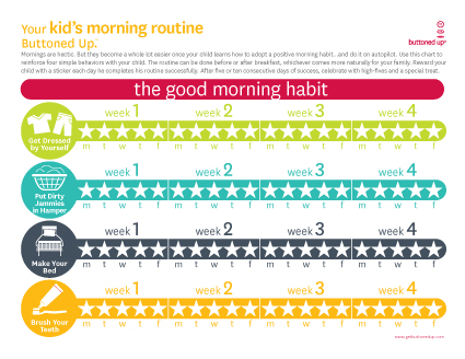 childrens morning routine chart: Free printable kid s morning routine chart buttoned up